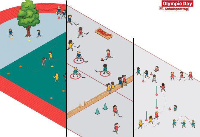 Bildquelle: Swiss Olympic
