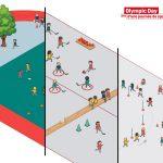 Modules de sport de Swiss Olympic dans les écoles